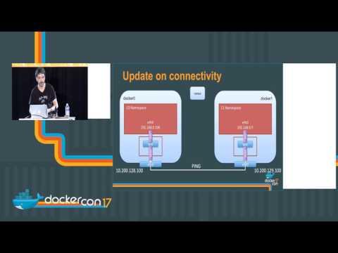 Deep Dive In Docker Overlay Networks