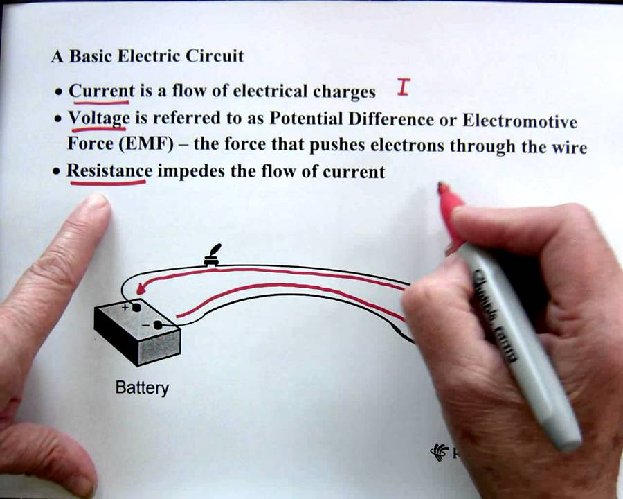 1 basic theory ohm s law youtube Electrical Theory For Dummies basic theory ohm s law youtube