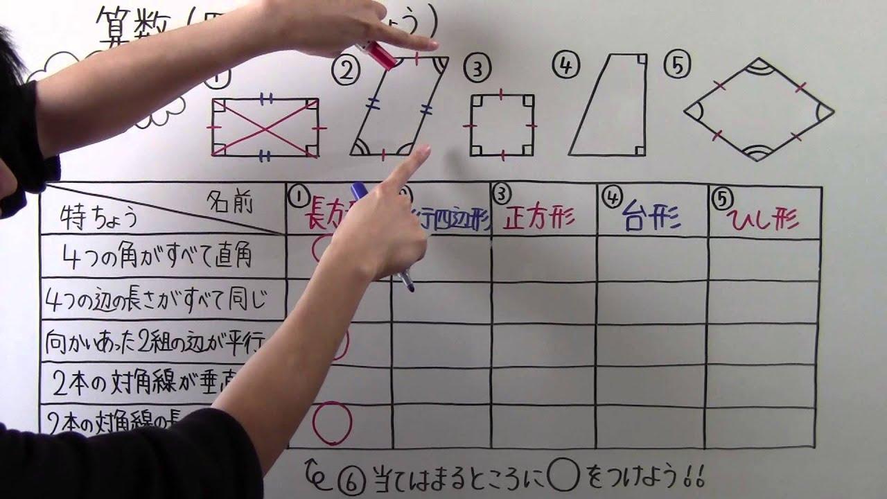 小学4年生の算数動画四角形の特ちょうの問題19ch