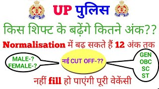 UP POLICE REVISE MERIT, UP POLICE NEW MERIT, UP POLICE CATEGORY WISE MERIT, UP POLICE CUT OFF