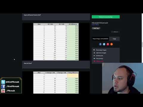 League of Legends Patch 7.24b Rundown