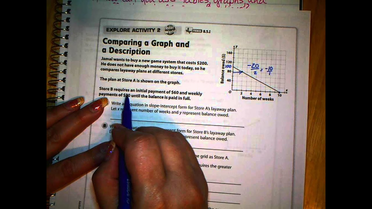 63 Comparing Functions YouTube – Comparing Functions Worksheet
