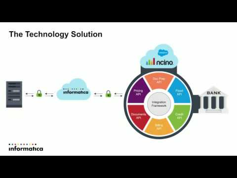 How nCino is Revolutionizing the Future of Banking with Info