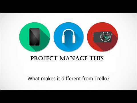 Podio...FULL Review for business start up and project managers
