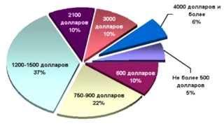 Ипотека рассчитать калькулятор(Калькулятор:http://www.rabota-viza-rezyme.ru/Kalkuljatory_onlajn/Rasschitat_ipoteku_onlajn_i_drugoe.html Расчеты онлайн: ..., 2015-07-26T06:25:16.000Z)