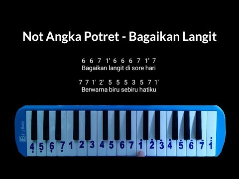 Not Pianika Potret - Bagaikan Langit