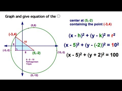 Equations of Circles / Graphing Circles / 107 - YouTube
