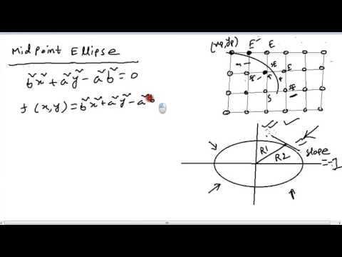 Computer Graphics - Rasterisation - 10. Mid Point Ellipse Algorithm Part 1