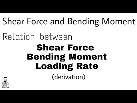 12. Relation between Shear Force, Bending Moment and Loading Rate