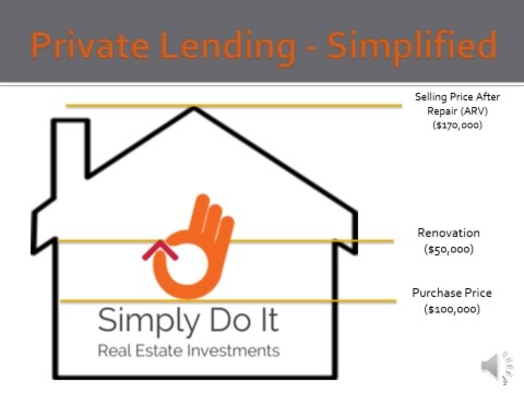 Private Lending Simplified by Simply Do It Real Estate Investing