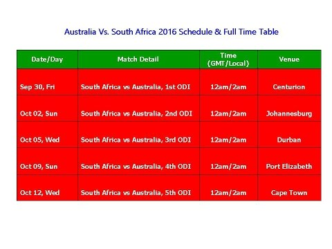 Australia Vs  South Africa 2016 Schedule & Time Table
