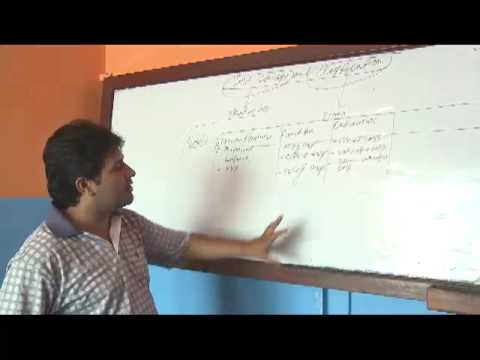 2. BBS 1st Year Cost and Management Account, TU, Introduction Class -2, By Niranjan Rijal