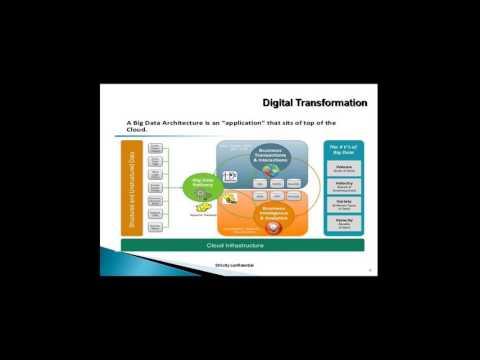 Digital Transformation in Utilities HD