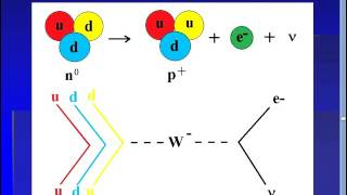 ABC Preon Model 5 - Quarks, Neutrinos, and the Weak Interactions
