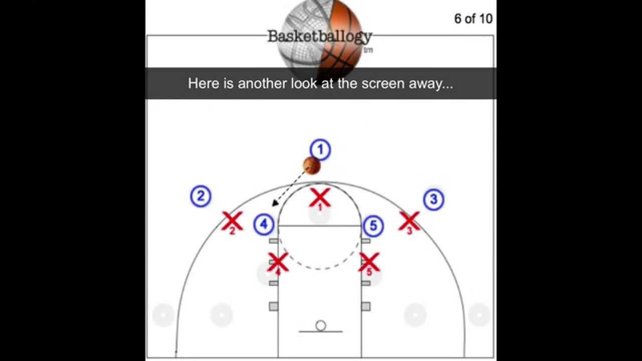 Back screens in the rro read and react offense youtube back screens in the rro read and react offense pooptronica Gallery