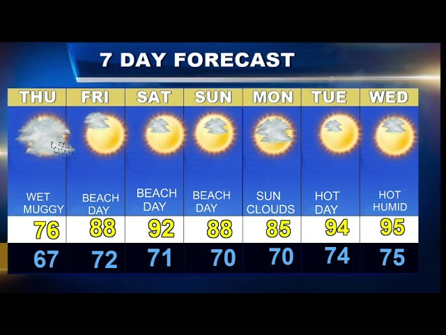 Weather update with Mark Rosenthal