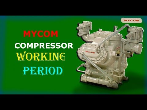 MYCOM Compressor Running Period
