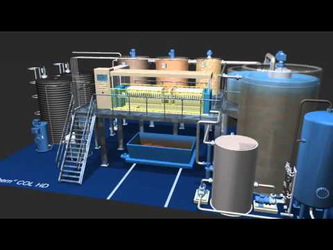 EnviroChemie: Physico-chemical water treatment with Envochem-technology