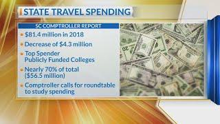 State Travel Spending
