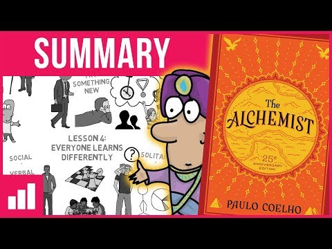 The Alchemist by Paulo Coelho ► Animated Book Summary