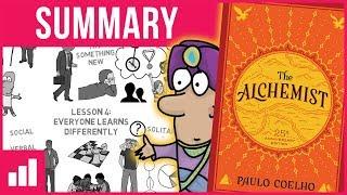The Alchemist by Paulo Coelho ► Animated Book Summary