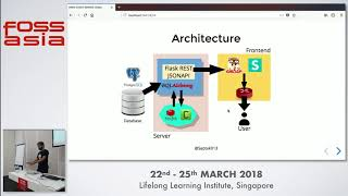 Open Event Server: Decoupling and Demystifying - Saptak Sengupta - FOSSASIA 2018