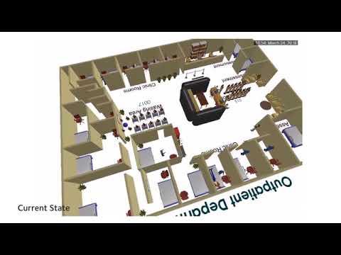 Optimizing Outpatient Clinic Using Discrete Event Simulation