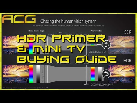Holiday & Black Friday HDR 4K TV Buying Guide and Info Video + Top 3 TV's In Their Price Range
