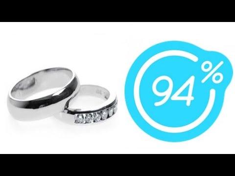Игра 94% Картинка кольца | Ответы на 3 уровень игры.
