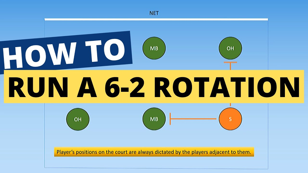How To Run A 6 2 Volleyball Rotation Detailed Guide Youtube