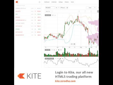 Zerodha Kite mobile application demo