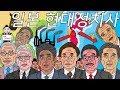 55년 체제와 일본 현대정치사