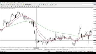 Simple Forex Strategy For Make Money at Forex Online Trading Using