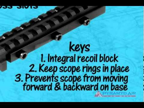 Airgun Academy Episode 18 - Scope Bases  Introduction to scope mounts