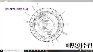 [점성술 차트-별자리 별 운세] 별자리 별 넷째주 운세[10월28일-11월3일] •