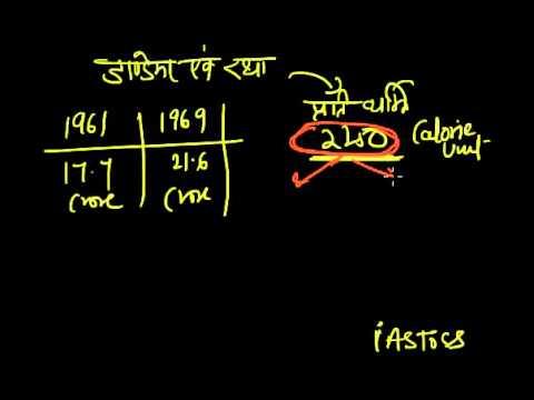 ECOB08= India Poverty Estimation for UPSC Rath and Dandekar