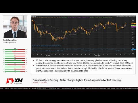 Forex News: 21/06/2018 - Dollar charges higher; Pound slips ahead of BoE meeting