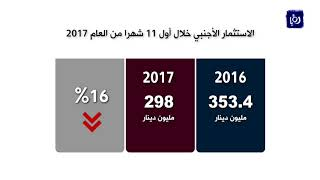 تراجع حجم التداول العقاري 15% خلال أول 11 شهرا من العام الحالي - (5-12-2017)