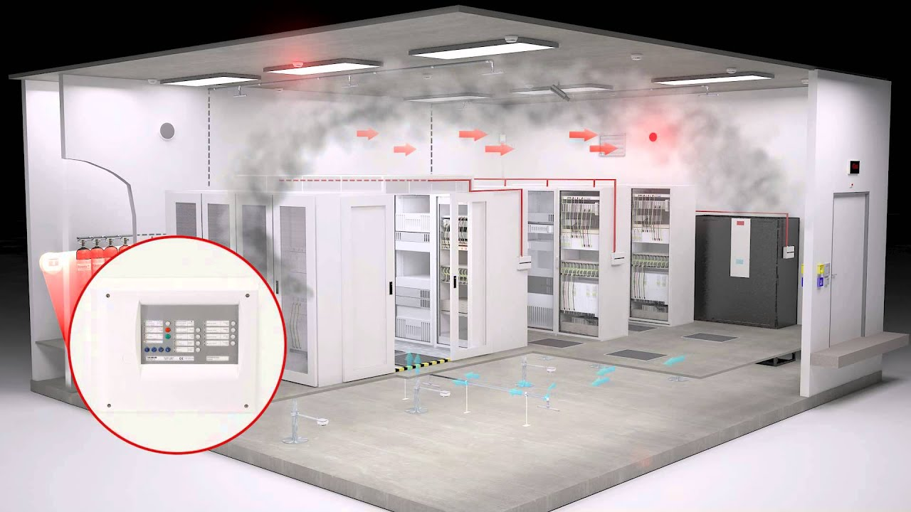 Fire Protection In A Data Centre Youtube