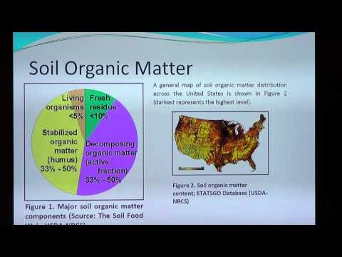 Colorado Soil Health Series --- Soil Health (soil properties)  B J Shoup