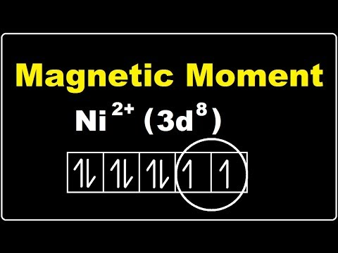 Magnetic Moment Calculation | Spin Only Magnetic Moment