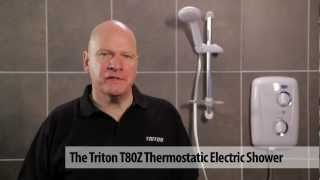 Thermostatic Electric Shower: