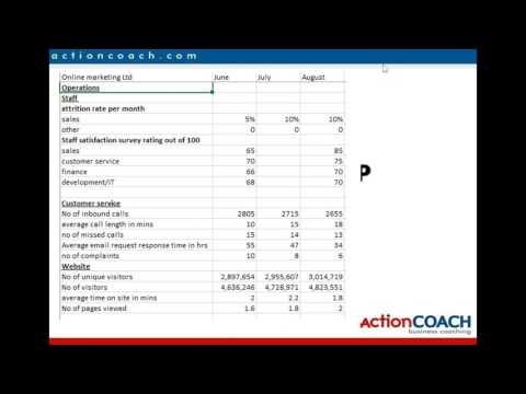 Kpi's (Key performance indicators) and how to narrow the cash gap