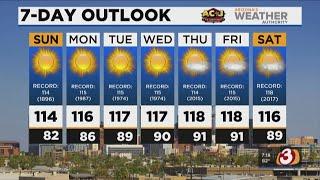 FORECAST: Record-breaking heat around Arizona