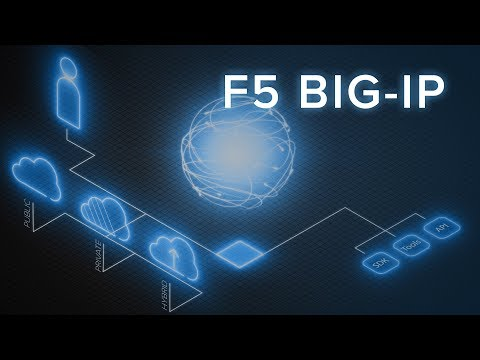 What is F5 BIG-IP?