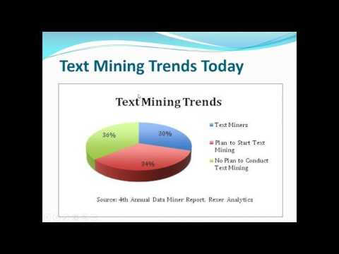 INTRODUCTION TO TEXT MINING IN HINDI