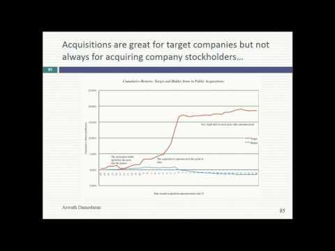 Session 24: Acquisition Valuation