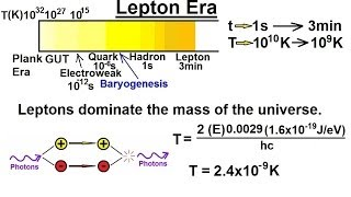 Astronomy: The Big Bang (20 of 30) The Lepton Era (time = 1s to 3min) We Have Mass!