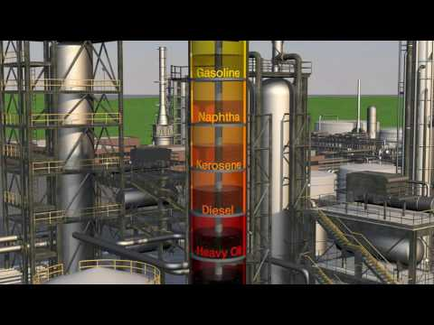 Refinery Processes: Distilling