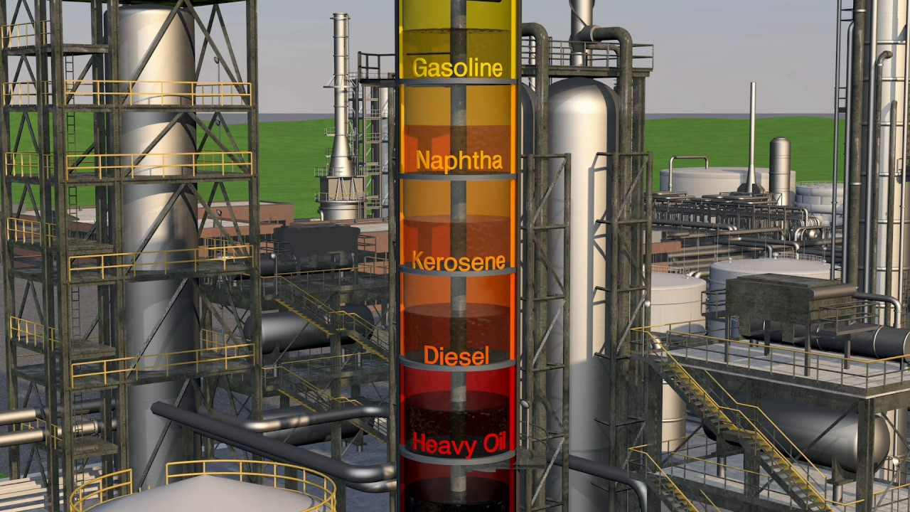 diagram of fuel to oil crude refinery processes distilling youtube  refinery processes distilling youtube